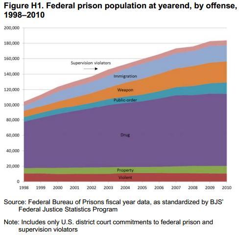 federal-prison1